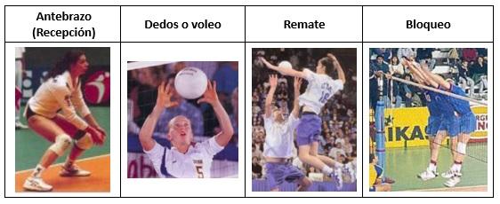 Manejos del balón en el voleibol